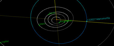 asteroid map